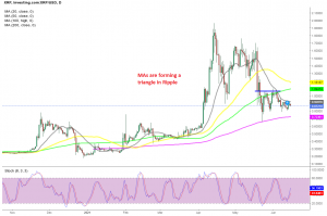 The range is getting narrower for Ripple on the daily chart