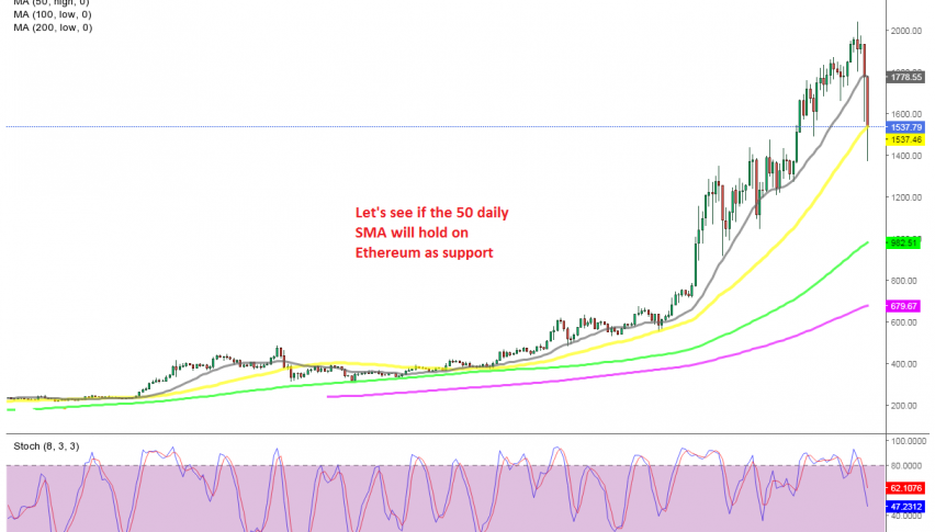 Is the retrace down over yet?