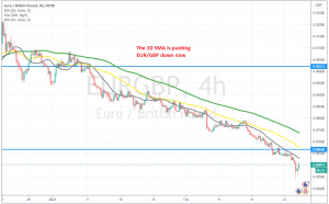 Is the pullback up over now?