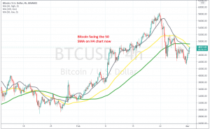 Decisive time for Bitcoin