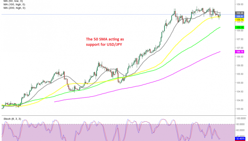 Will the bullish trend resume again soon for USD/JPY?
