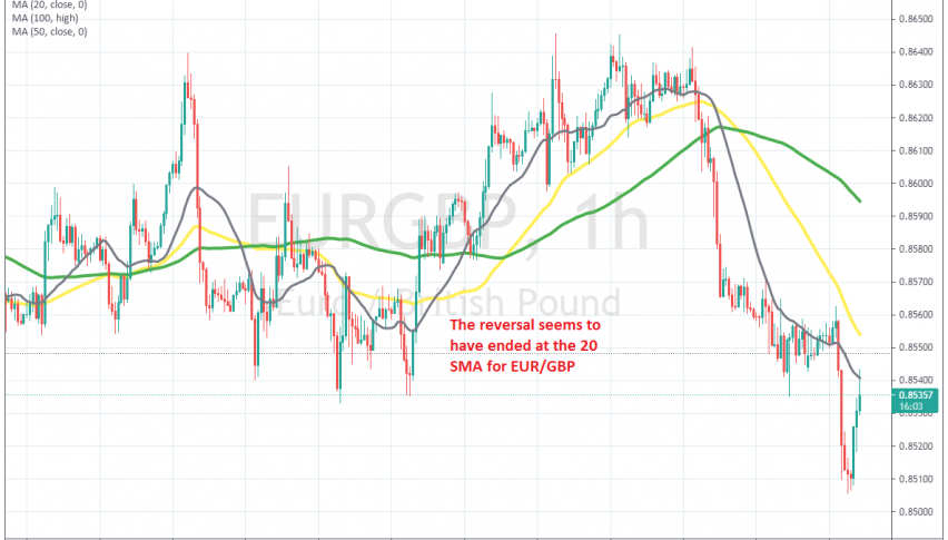 The 20 SMA has turned into resistance for EUR/GBP now