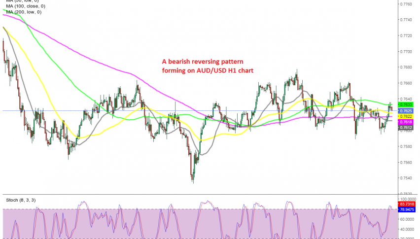 The retrace seems complete on the H1 chart