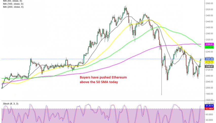 Will the 50 SMA turn into support now?