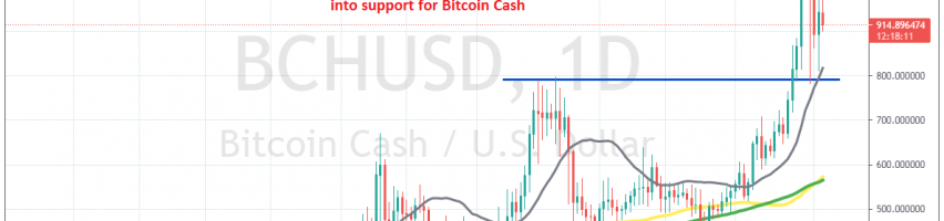 The 20 SMA is also helping as support