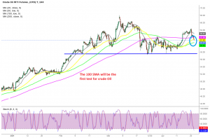 The pullback is not over yet on the H4 chart