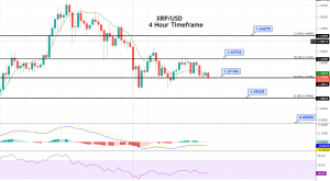 Ripple Price Forecast – XRP/USD Holds Above 50% Fibo Level, Brace to Trade Breakout!