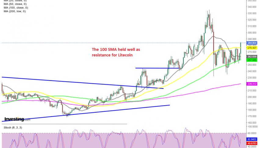 The pullback seems over on the H4 chart now