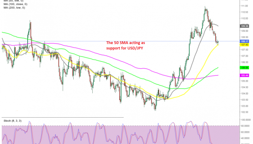 The pullback is complete on the daily chart