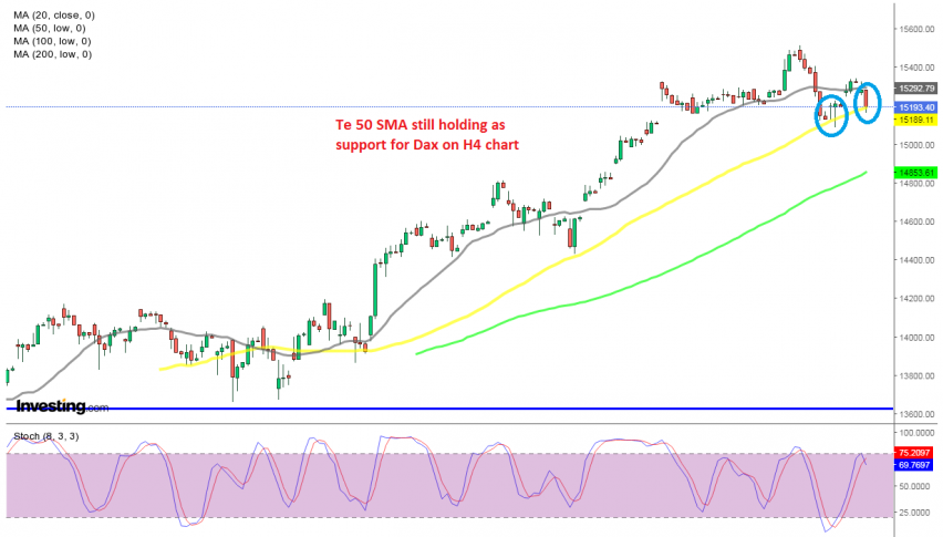 Let's see if there will be another bounce off the 50 SMA next week