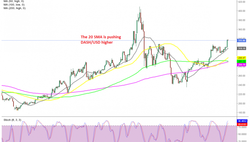 We will probably see new highs soon