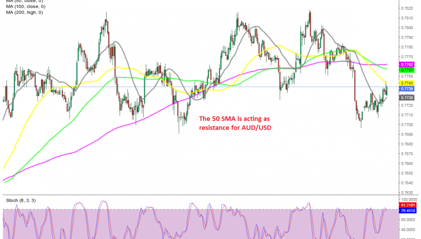 The retrace is complete on the H1 chart for AUD/USD