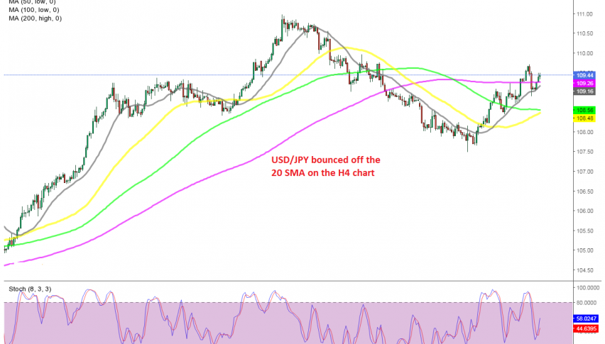 The bullish trend continues this week in USD/JPY