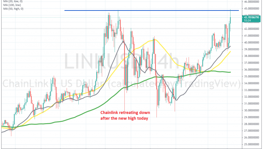 LINK/USD retreating lower now after the break earlier today