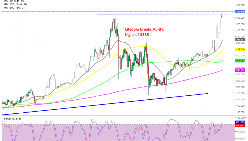 Litecoin is not looking back now