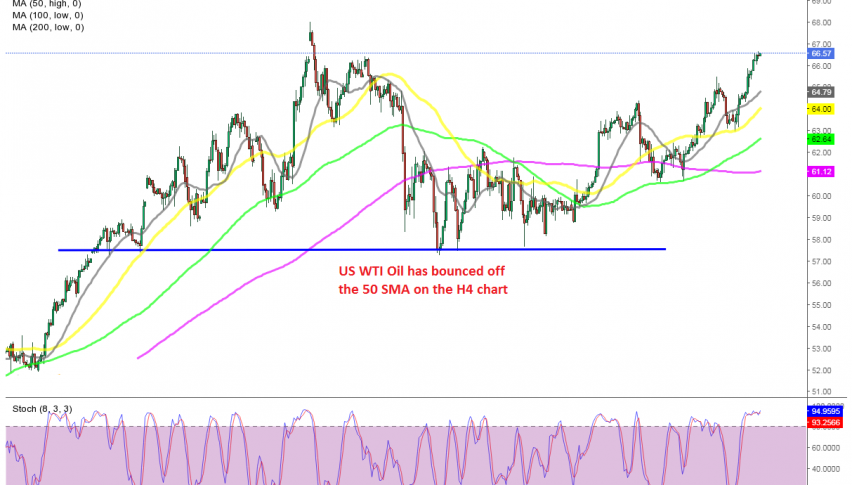 Will we see a pullback lower before the next move to previous highs?