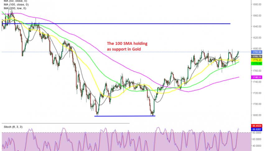 Gold seems quite bullish on the H4 chart