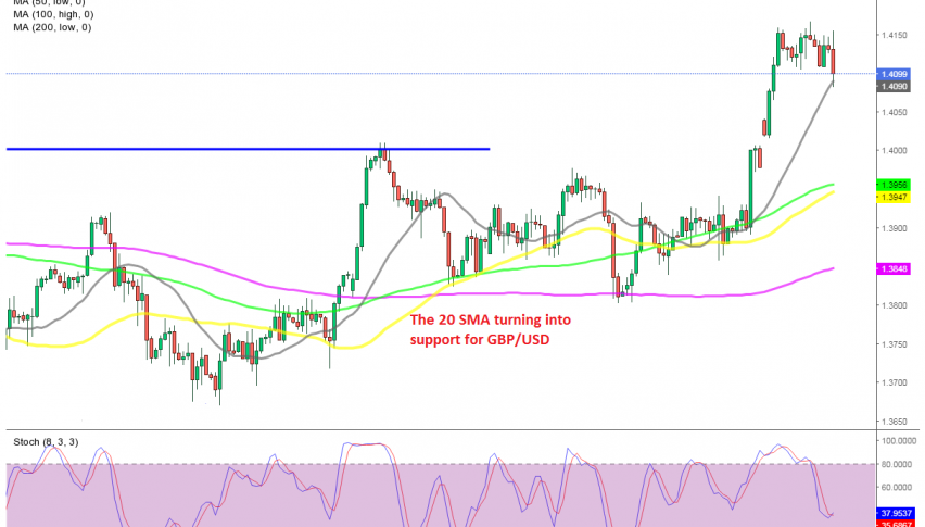 GBP/USD is already starting to bounce higher