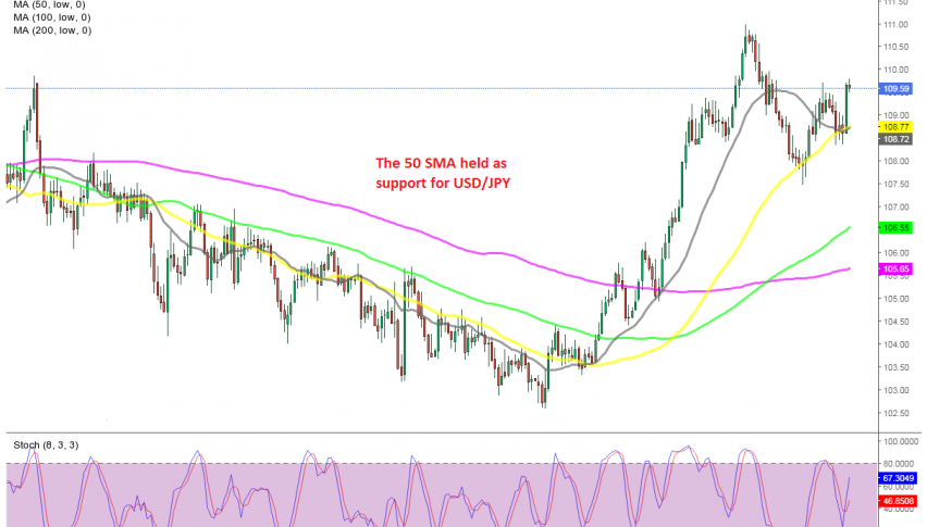 The pullback is over for USD/JPY on the daily chart