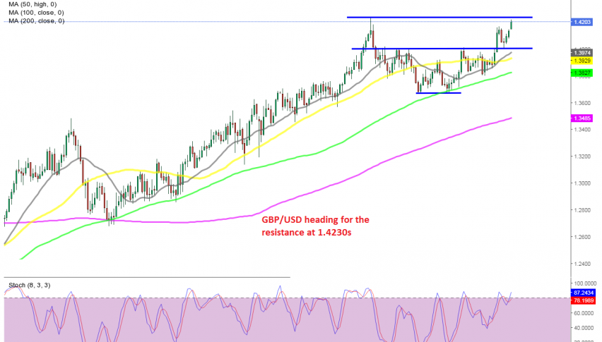 GBP/USD expected to make new highs soon