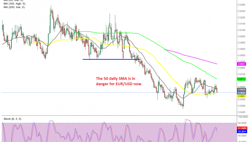 EUR/USD trying to resume the bearish trend again