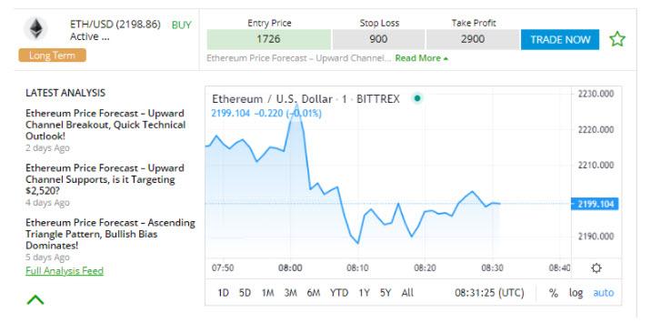 segnali forex segnali di trading ethereum