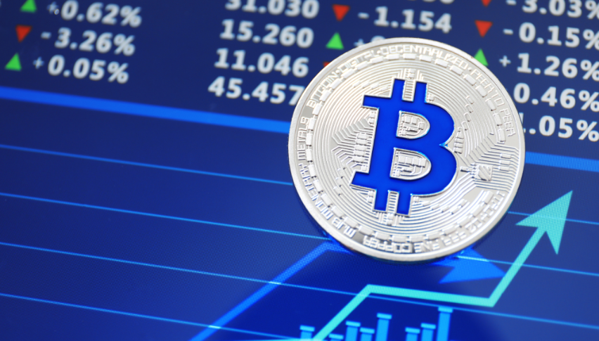 Bitcoin moves above Monday's highs