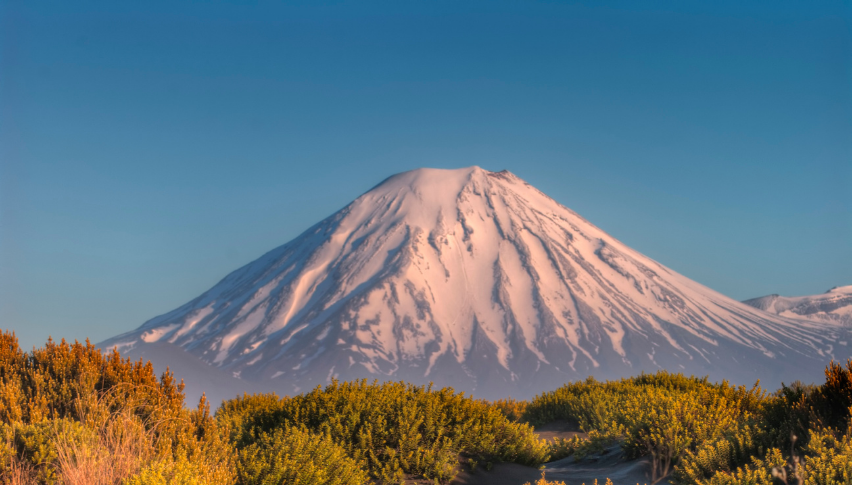 El Salvador's President Proposes Renewable Energy from Volcanoes for Bitcoin Miners