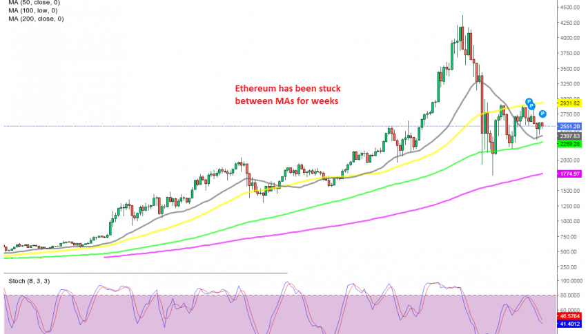 The lows are getting higher in ETH/USD