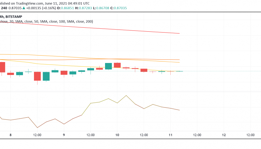 Ripple (XRP) in a Bearish Mood at the Start of Friday