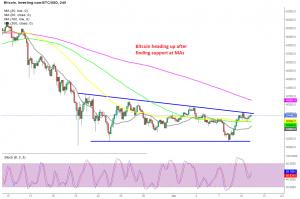 Bitcoin should break the trendline soon