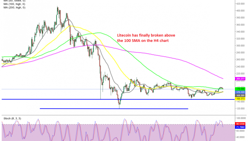 Decisive time for Litecoin if it wants to remains bullish