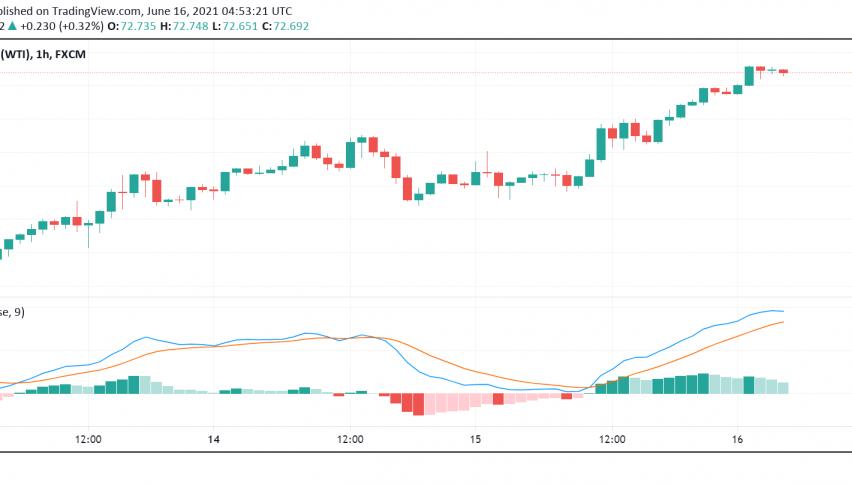 WTI Crude Oil Prices Rise as Sentiment Improves, Crude Stockpiles Fall