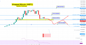 Wrapped Bitcoin (WBTC) Price Prediction for 2021 - WBTC to Plunge till $24,500 Amid Triangle Breakout