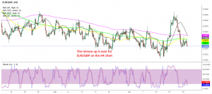 EUR/GBP resumes the decline after the miss in German Ifo business climate