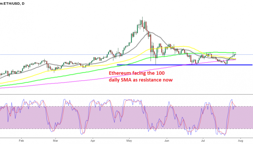 Will Ethereum brake above the 100 SMA today?
