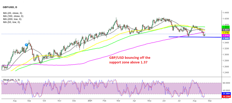 The larger trend is reversing down for GBP/USD