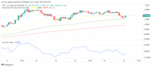 Will Ripple's XRP Turn Bearish as Legal Battle With SEC Heats Up?