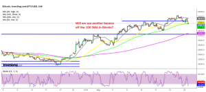 The pullback is complete on the H4 chart