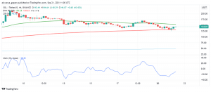 Mixed Signals in Solana (SOL) - Sentiment Works Against Strong Fundamentals