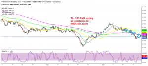 AUD/USD seems ready to resume the decline