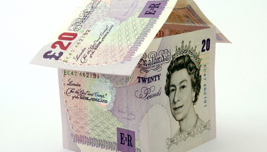 Will the BOE Show Concerns About Inflation in Today's Meeting?