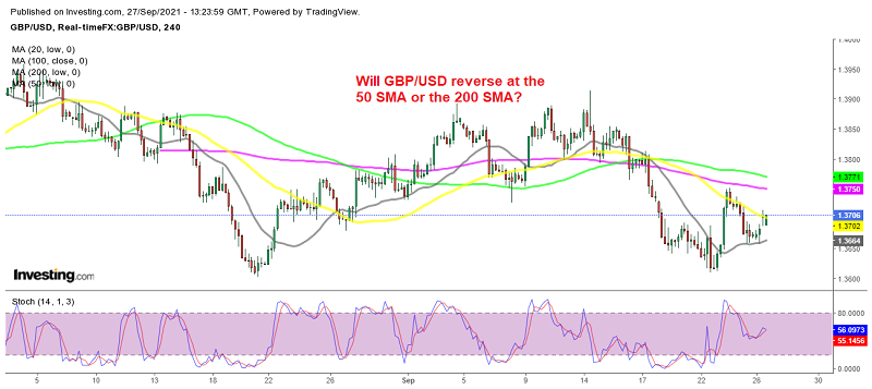 Will Oil issues affect the GBP negatively?