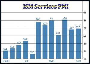 Services improved in September
