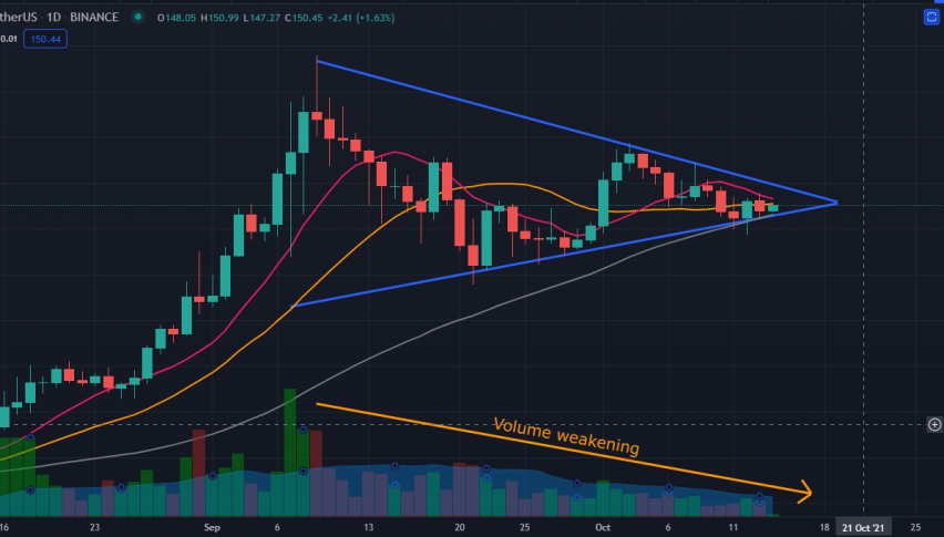 Solana (SOL): Consolidating Tighter and Tighter - Explosive Rally Very Soon