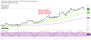 Crude Oil is not oversold yet